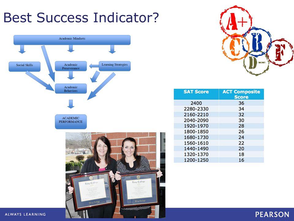 Best Success Indicator?