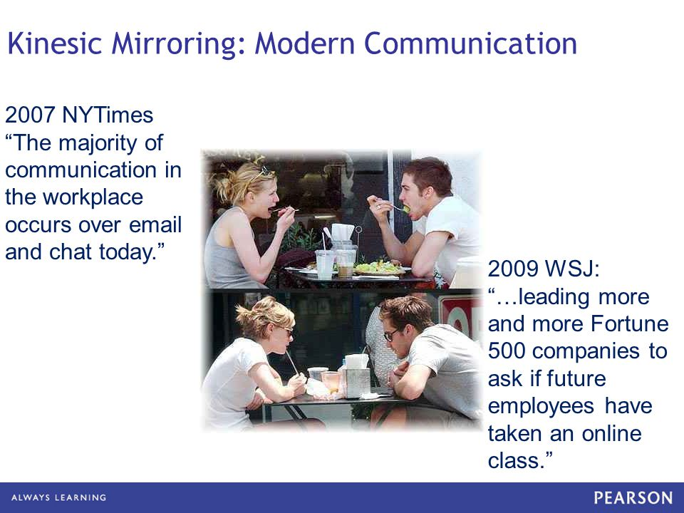 Kinesic Mirroring: Modern Communication 2007 NYTimes The majority of communication in the workplace occurs over email and chat today. 2009 WSJ: …leading more and more Fortune 500 companies to ask if future employees have taken an online class.