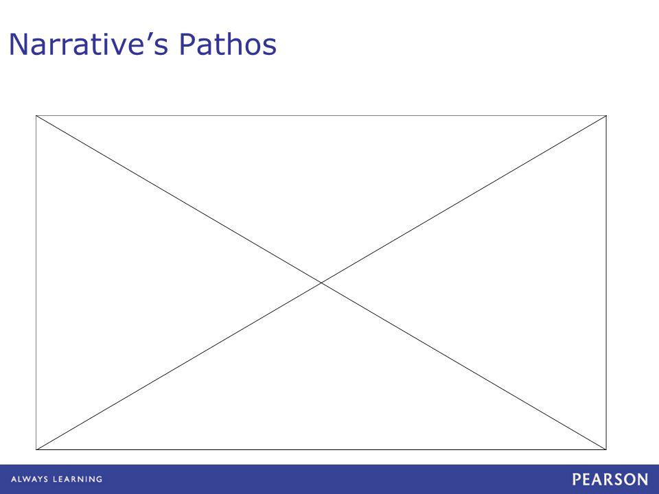 Narrative's Pathos