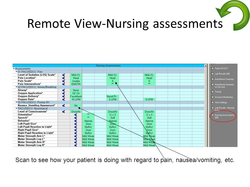 Remote View-Nursing assessments Scan to see how your patient is doing with regard to pain, nausea/vomiting, etc.