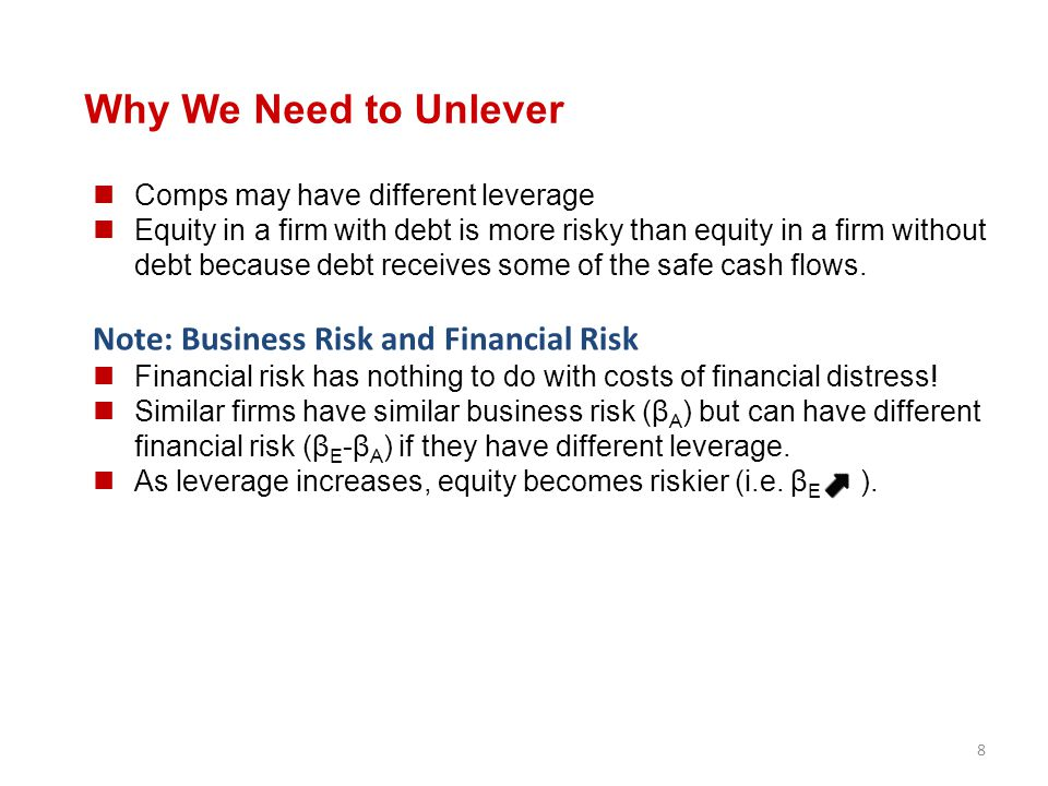 Why We Need to Unlever Comps may have different leverage Equity in a firm with debt is more risky than equity in a firm without debt because debt rece