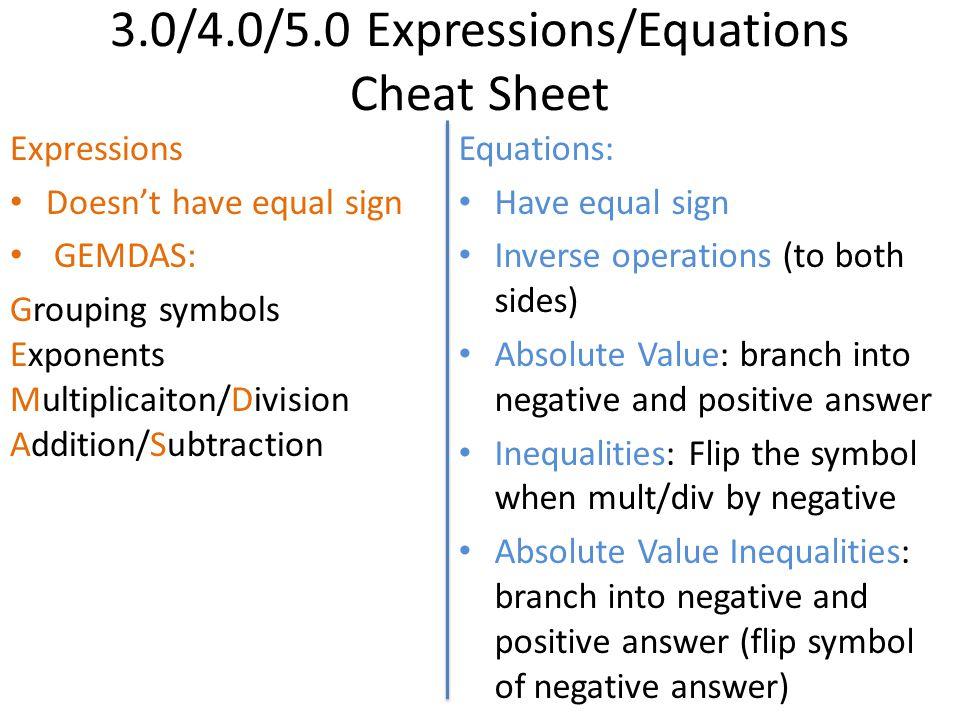 6.0/7.0/8.0 Graphing Cheat Sheet Slope y – intercept Form Vs.