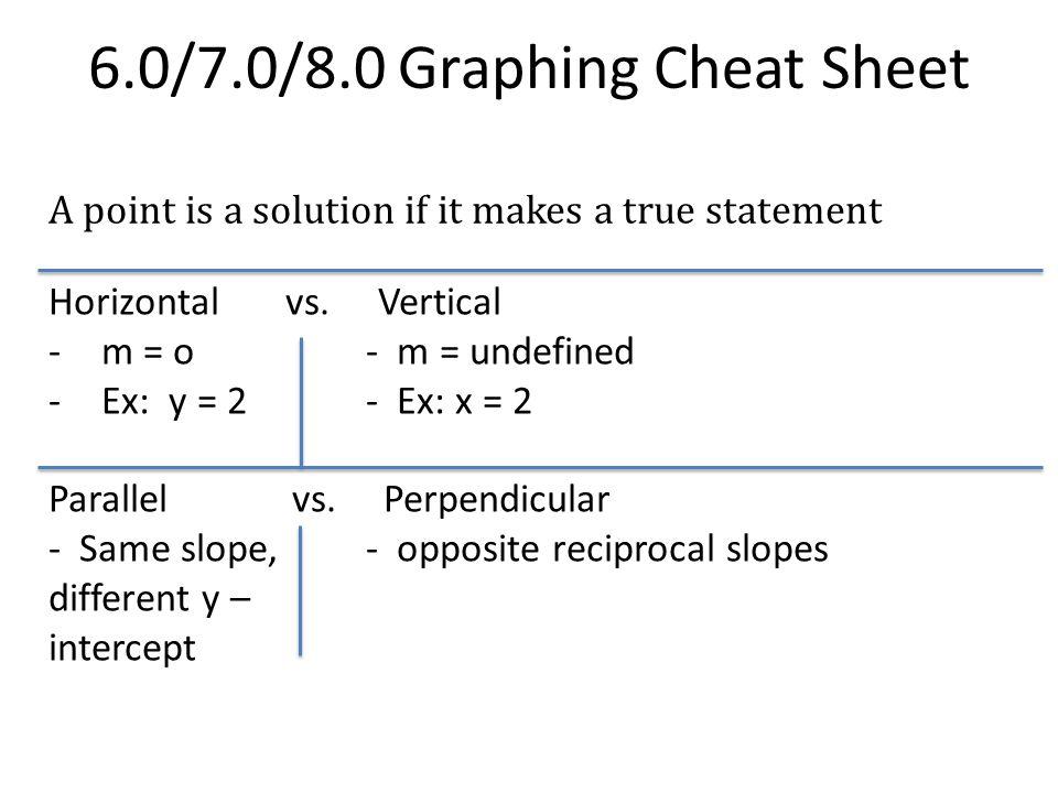 Discriminant: b 2 – 4ac – Tells how many times a quadratic crosses the x - axis