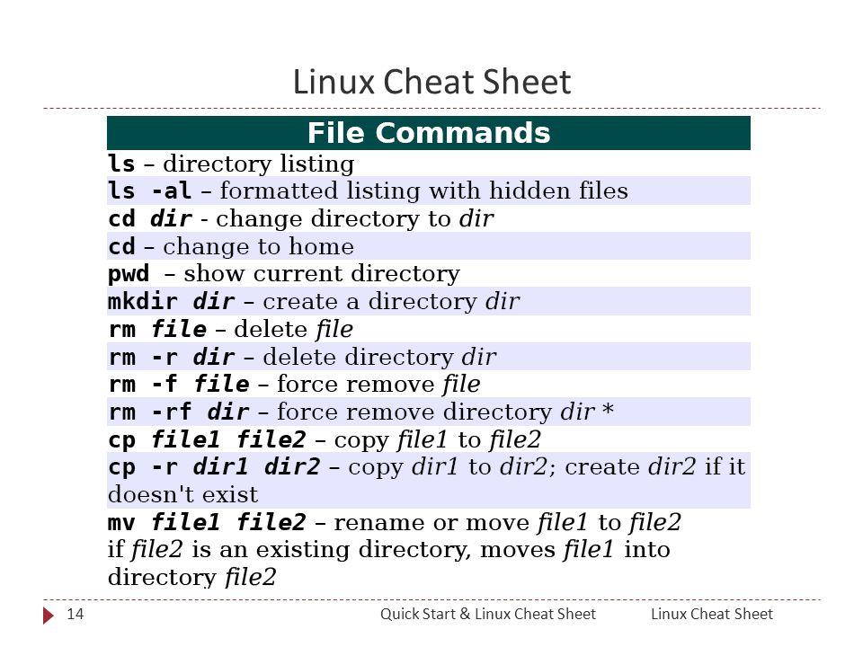 14 Linux Cheat Sheet Quick Start & Linux Cheat SheetLinux Cheat Sheet
