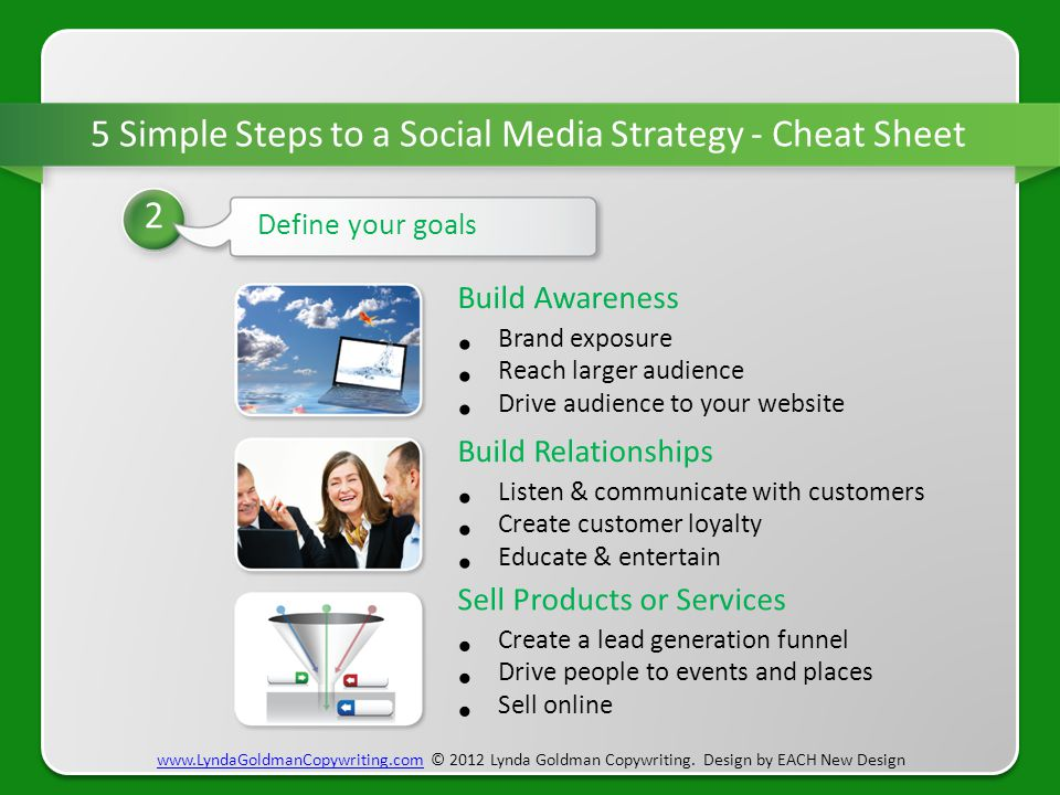 5 Step 5 Simple Steps to a Social Media Strategy - Cheat Sheet 2 Define your goals Build Awareness Brand exposure Reach larger audience Drive audience to your website www.LyndaGoldmanCopywriting.comwww.LyndaGoldmanCopywriting.com © 2012 Lynda Goldman Copywriting.