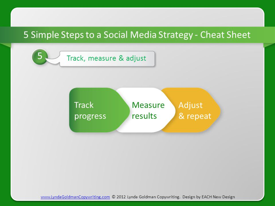 5 Simple Steps to a Social Media Strategy - Cheat Sheet 5 Track, measure & adjust www.LyndaGoldmanCopywriting.comwww.LyndaGoldmanCopywriting.com © 2012 Lynda Goldman Copywriting.