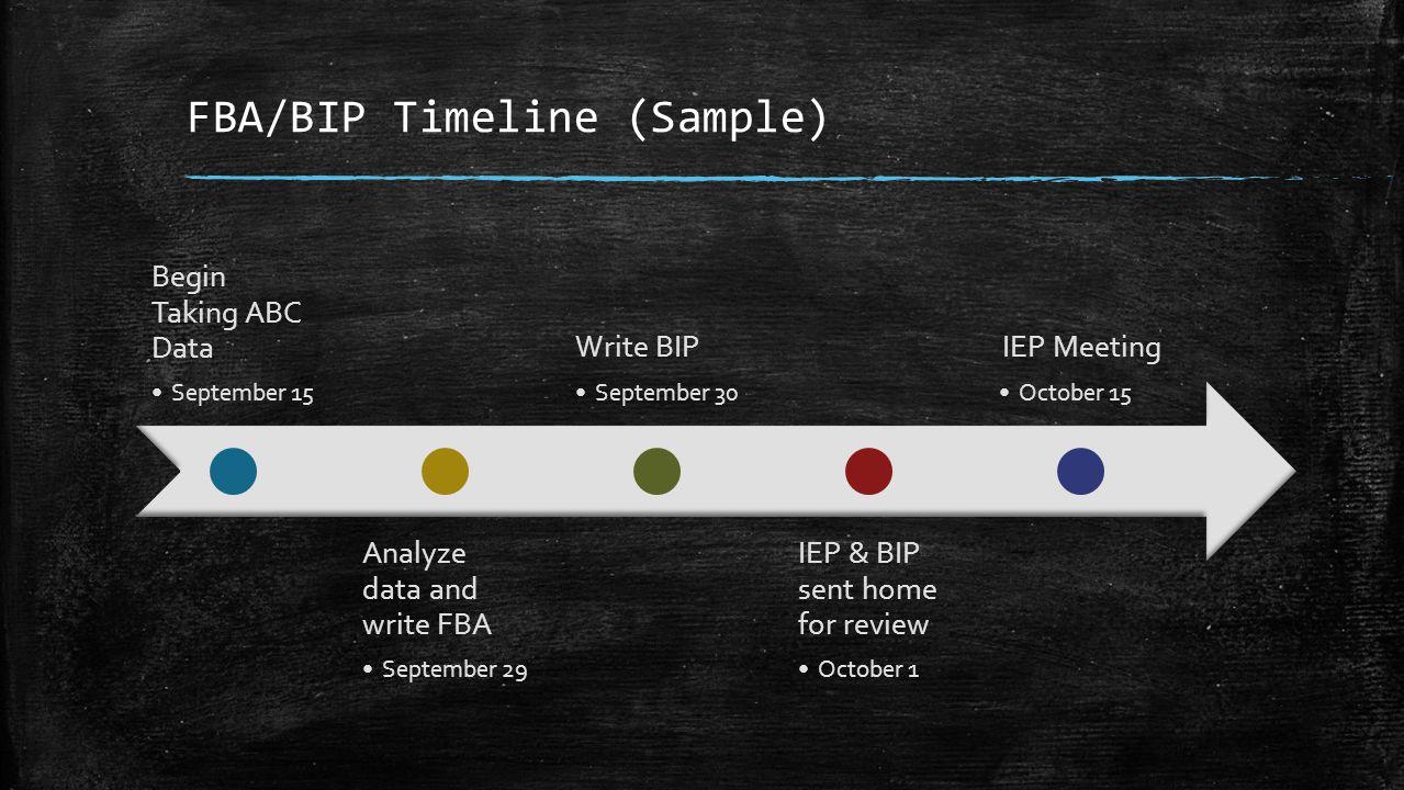 FBA/BIP Timeline (Sample) Begin Taking ABC Data September 15 Analyze data and write FBA September 29 Write BIP September 30 IEP & BIP sent home for re