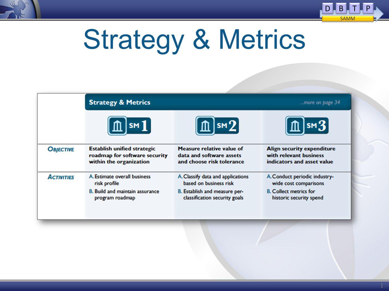 Strategy & Metrics 13 D D B B T T P P SAMM