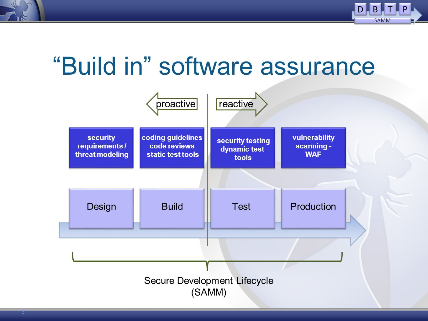 Build in software assurance 3 DesignBuildTestProduction vulnerability scanning - WAF security testing dynamic test tools coding guidelines code reviews static test tools security requirements / threat modeling reactiveproactive Secure Development Lifecycle (SAMM) D D B B T T P P SAMM