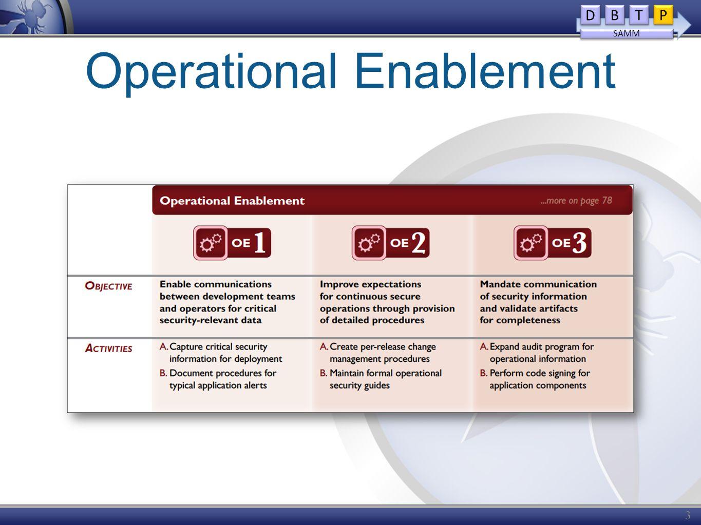 Operational Enablement 34 D D B B T T P P SAMM