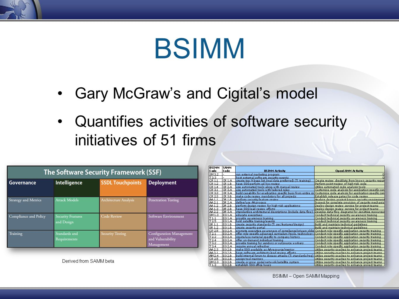 BSIMM Gary McGraw's and Cigital's model Quantifies activities of software security initiatives of 51 firms BSIMM – Open SAMM Mapping Derived from SAMM beta