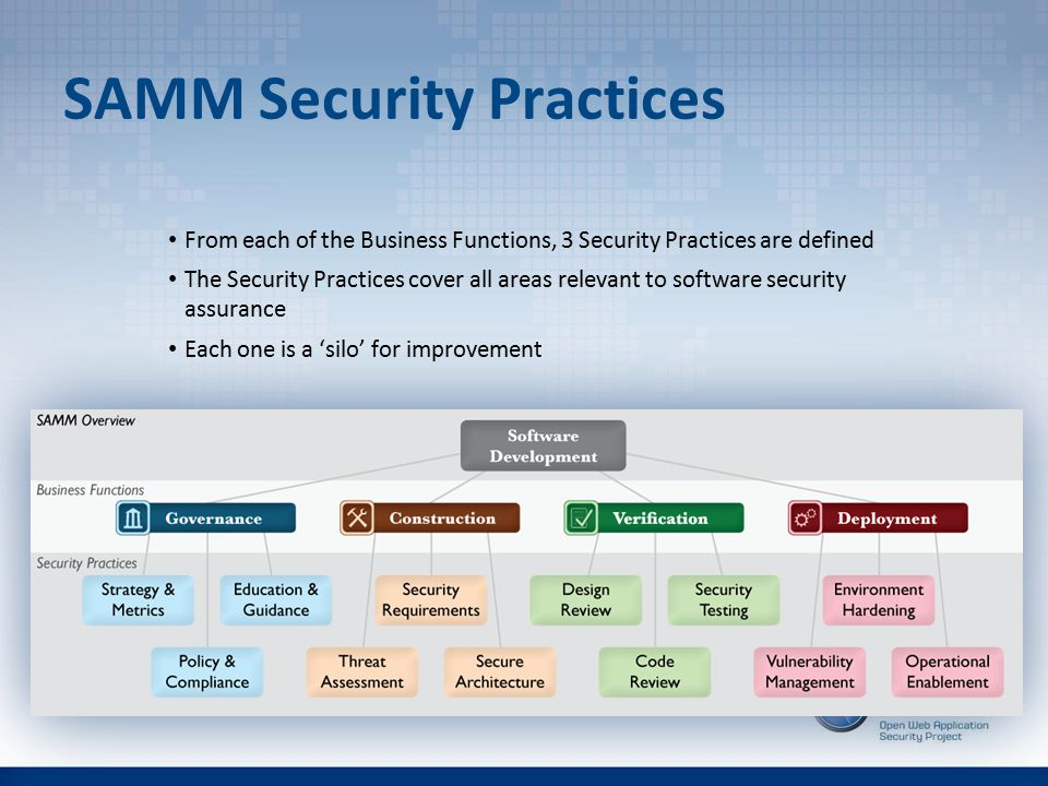 Critical Success Factors Get initiative buy-in from all stakeholders Adopt a risk-based approach Awareness / education is the foundation Integrate security in your development / acquisition and deployment processes Measure: Provide management visibility 18