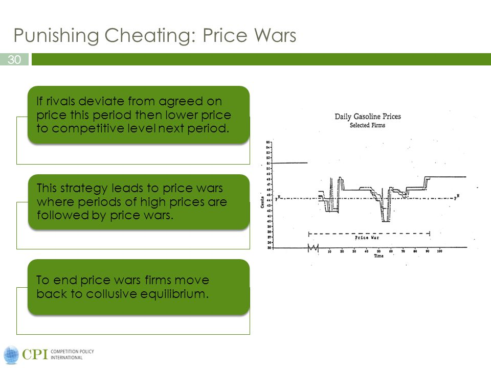 30 Punishing Cheating: Price Wars If rivals deviate from agreed on price this period then lower price to competitive level next period. This strategy
