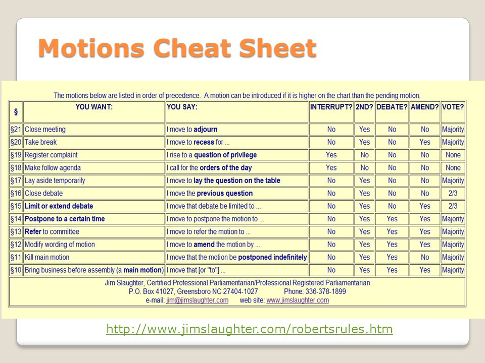 Motions Cheat Sheet http://www.jimslaughter.com/robertsrules.htm