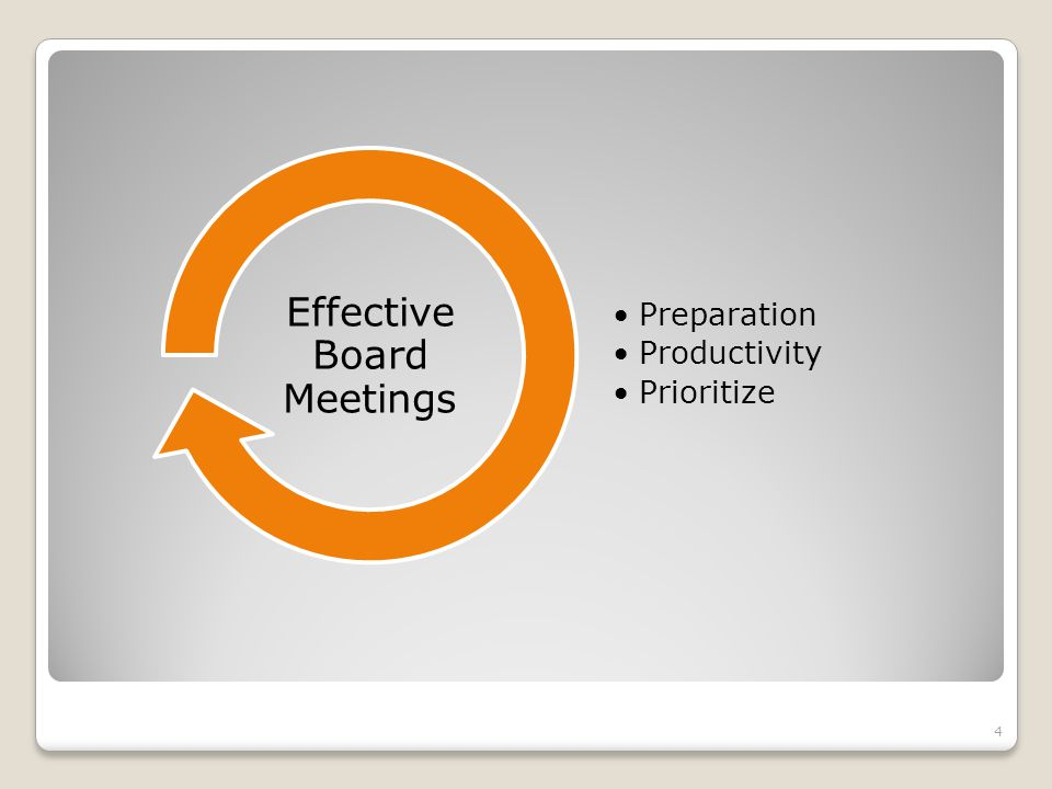 Preparation Productivity Prioritize Effective Board Meetings 4