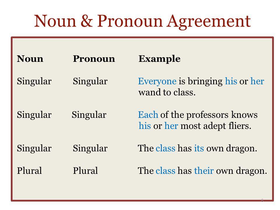 Noun & Pronoun Agreement NounPronoun Example Singular Singular Everyone is bringing his or her wand to class.