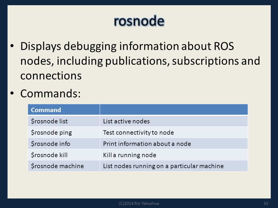 Displays debugging information about ROS nodes, including publications, subscriptions and connections Commands: 33 Command List active nodes$rosnode l