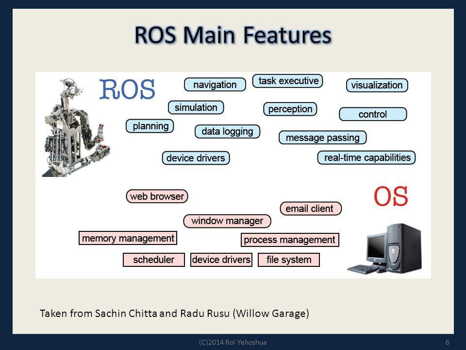 6 Taken from Sachin Chitta and Radu Rusu (Willow Garage) (C)2014 Roi Yehoshua
