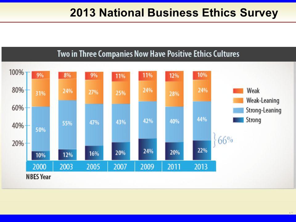17 2013 National Business Ethics Survey