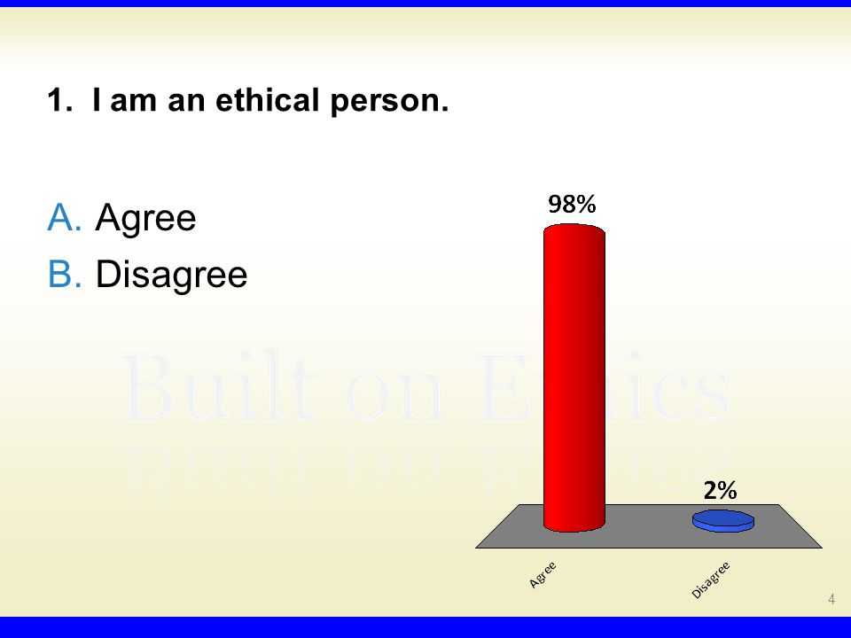 2. It is very important to me that the organization I work for is ethical. A.Agree B.Disagree 5