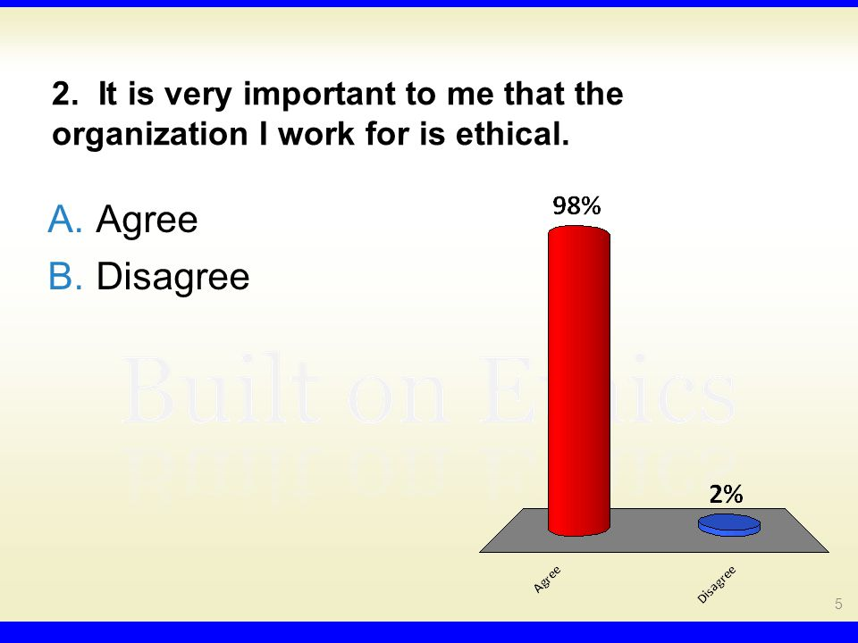 3.There have been times in my career when I felt pressure to compromise my ethical standards.