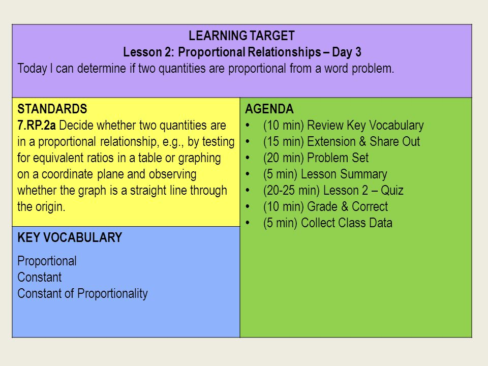 LEARNING TARGET Lesson 2: Proportional Relationships – Day 3 Today I can determine if two quantities are proportional from a word problem. STANDARDS 7
