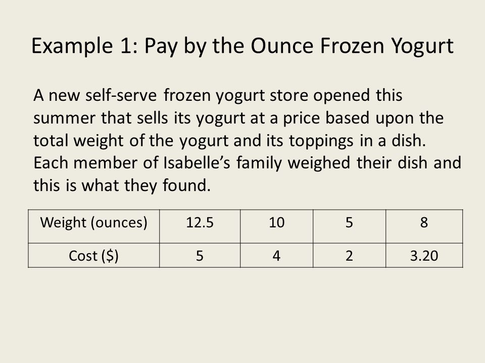 Example 1: Pay by the Ounce Frozen Yogurt Weight (ounces)12.51058 Cost ($)5423.20 A new self-serve frozen yogurt store opened this summer that sells i
