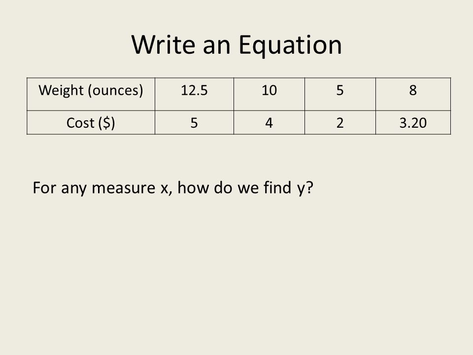 Write an Equation Weight (ounces)12.51058 Cost ($)5423.20 For any measure x, how do we find y?