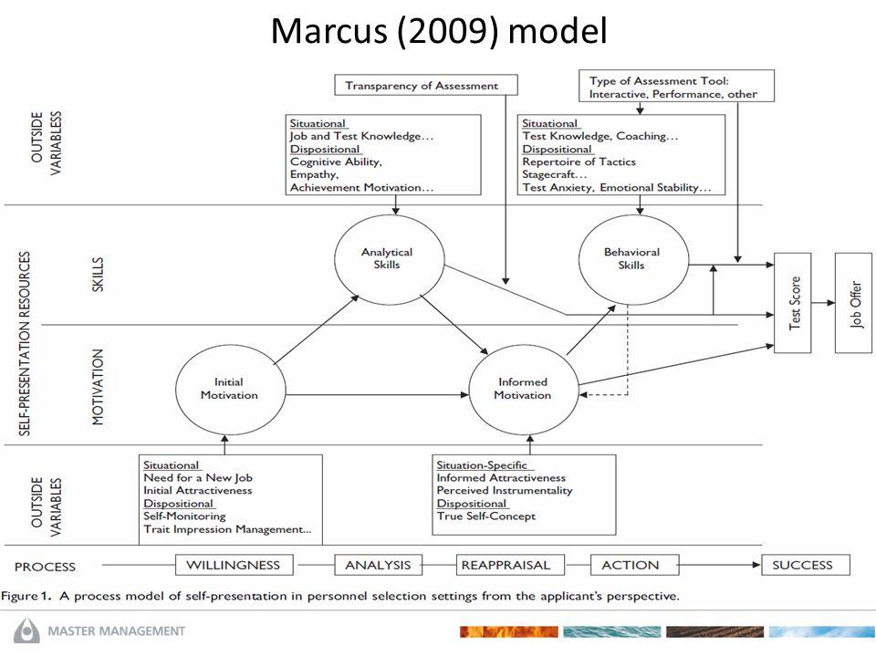 Marcus (2009) model