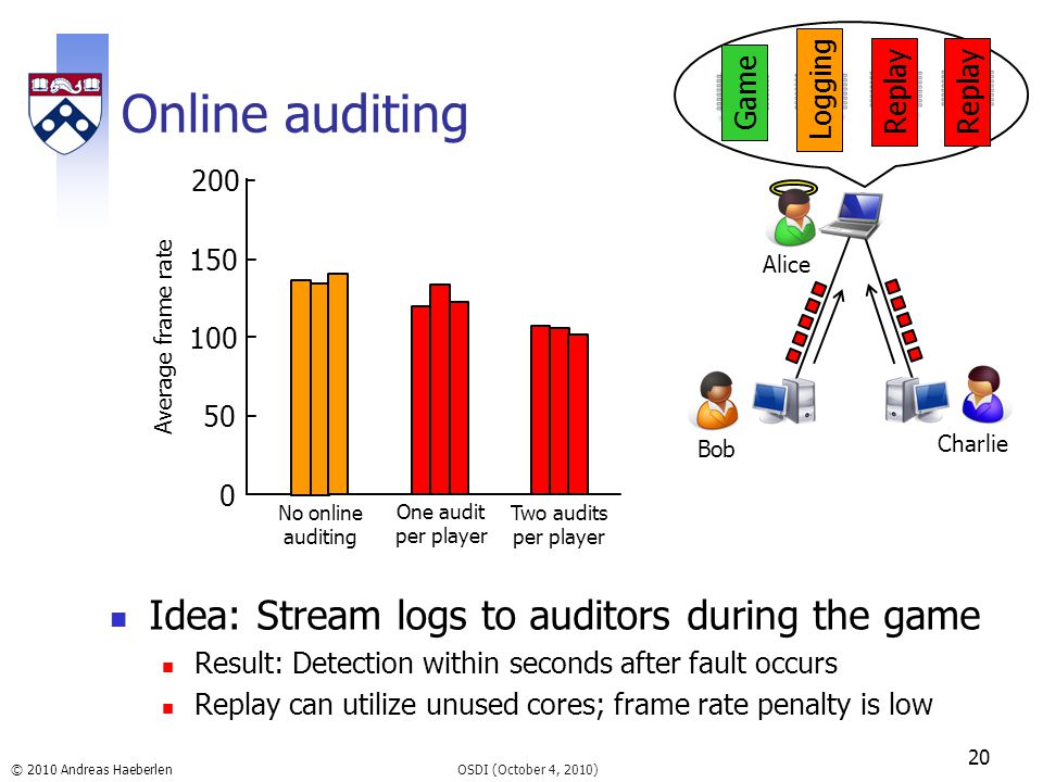 © 2010 Andreas Haeberlen Online auditing Idea: Stream logs to auditors during the game Result: Detection within seconds after fault occurs Replay can