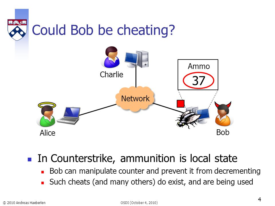 © 2010 Andreas Haeberlen Could Bob be cheating? In Counterstrike, ammunition is local state Bob can manipulate counter and prevent it from decrementin