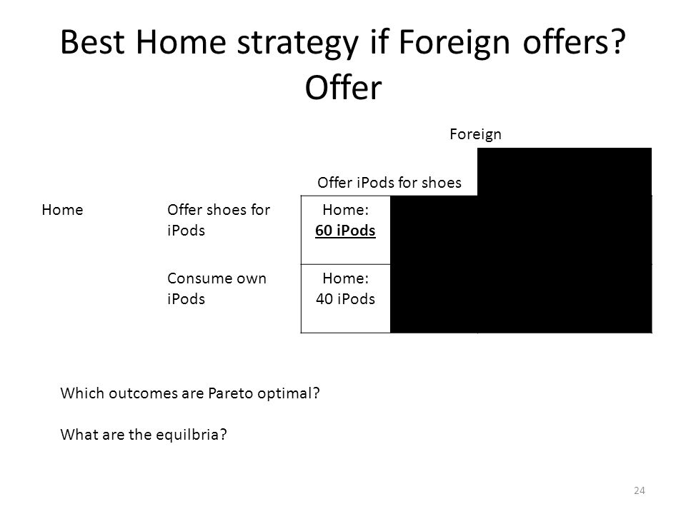 Best Home strategy if Foreign offers.