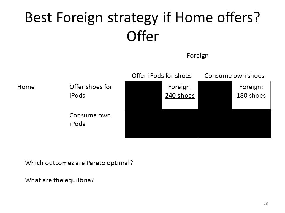 Best Foreign strategy if Home offers.
