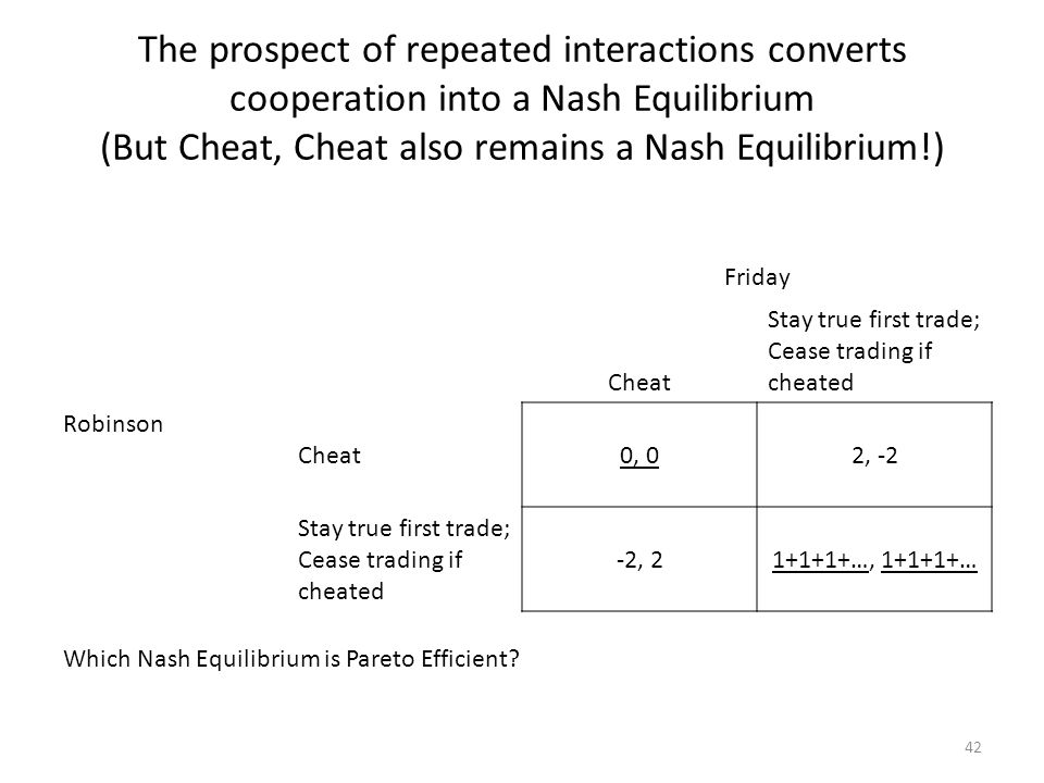 The prospect of repeated interactions converts cooperation into a Nash Equilibrium (But Cheat, Cheat also remains a Nash Equilibrium!) 42 Friday Cheat Stay true first trade; Cease trading if cheated Robinson Cheat0, 02, -2 Stay true first trade; Cease trading if cheated -2, 21+1+1+…, 1+1+1+… Which Nash Equilibrium is Pareto Efficient