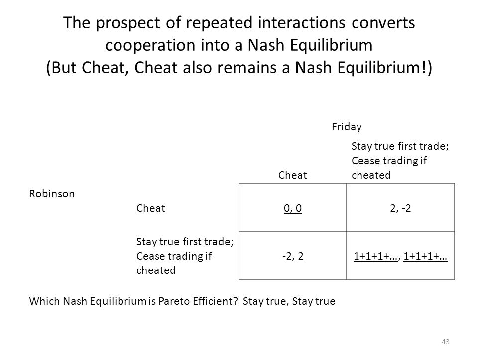 The prospect of repeated interactions converts cooperation into a Nash Equilibrium (But Cheat, Cheat also remains a Nash Equilibrium!) 43 Friday Cheat Stay true first trade; Cease trading if cheated Robinson Cheat0, 02, -2 Stay true first trade; Cease trading if cheated -2, 21+1+1+…, 1+1+1+… Which Nash Equilibrium is Pareto Efficient.