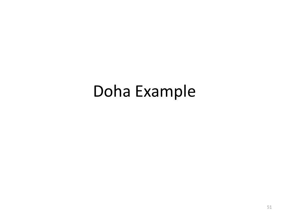 Doha Example 51