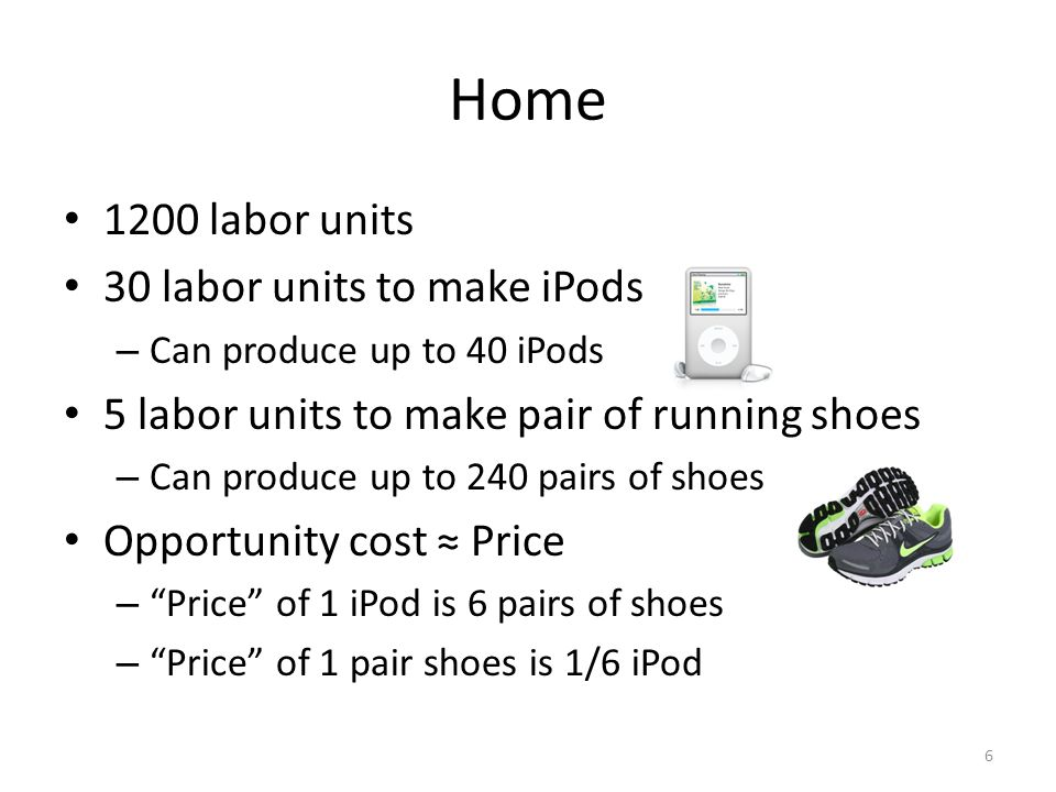 Home 1200 labor units 30 labor units to make iPods – Can produce up to 40 iPods 5 labor units to make pair of running shoes – Can produce up to 240 pairs of shoes Opportunity cost ≈ Price – Price of 1 iPod is 6 pairs of shoes – Price of 1 pair shoes is 1/6 iPod 6