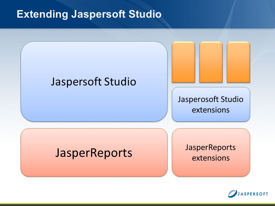 Made to be extensible Several extension points to support: Custom data adapters Custom mapping tools Custom query designers Custom JasperReports components Custom repository view extensions