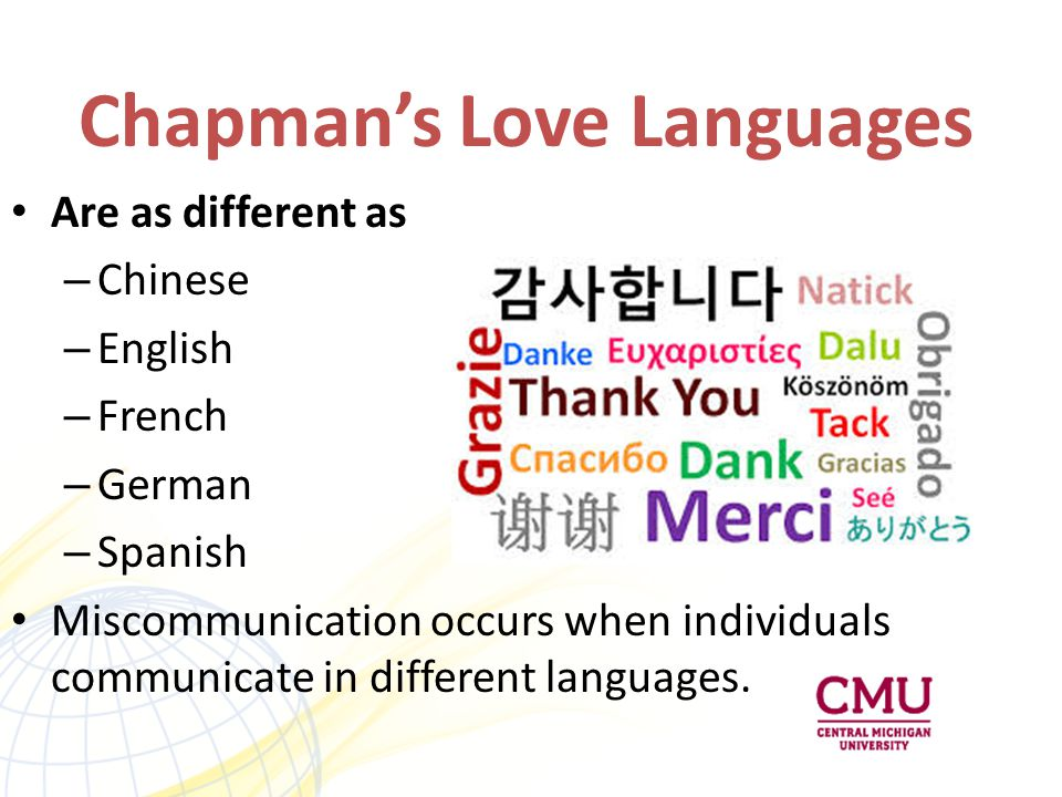 Chapman's Love Languages Are as different as – Chinese – English – French – German – Spanish Miscommunication occurs when individuals communicate in different languages.