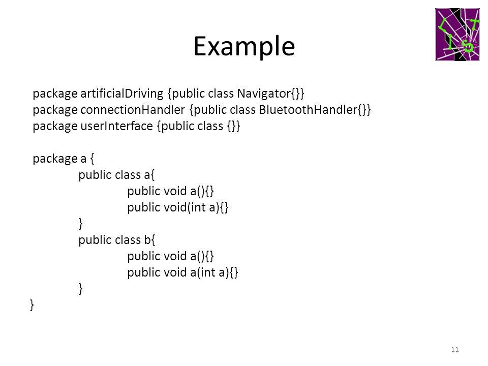 Example package artificialDriving {public class Navigator{}} package connectionHandler {public class BluetoothHandler{}} package userInterface {public