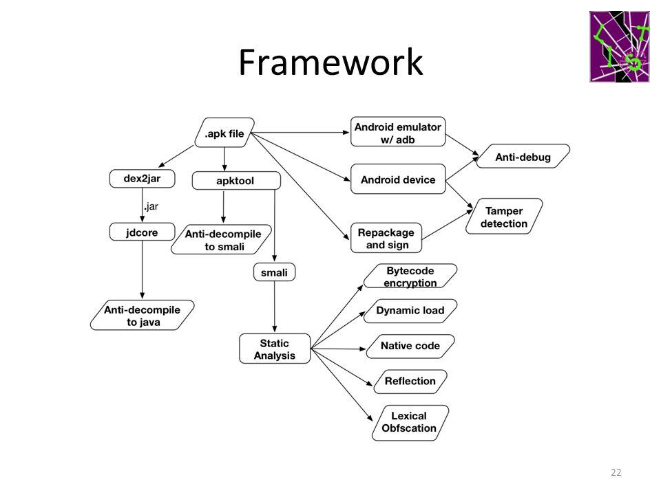 Framework 22