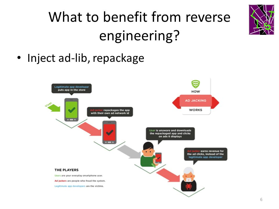 What to benefit from reverse engineering? Inject ad-lib, repackage 6