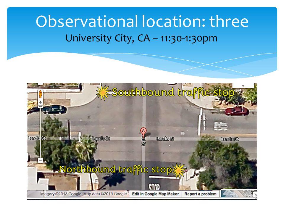 Observational location: three University City, CA – 11:30-1:30pm