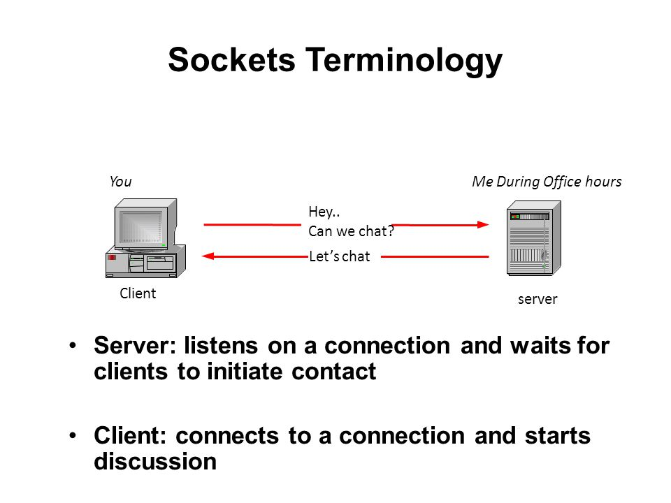 Sockets Terminology Server: listens on a connection and waits for clients to initiate contact Client: connects to a connection and starts discussion server