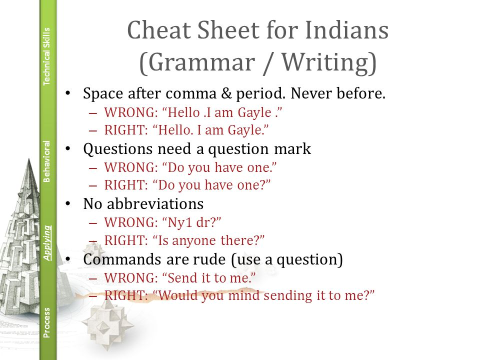 Technical Skills Behavioral Applying Process Cheat Sheet for Indians (Grammar / Writing) Space after comma & period.