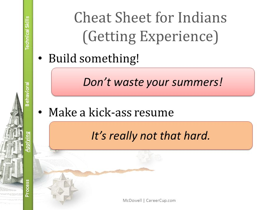 Technical Skills Behavioral Applying Process Cheat Sheet for Indians (Getting Experience) Build something.