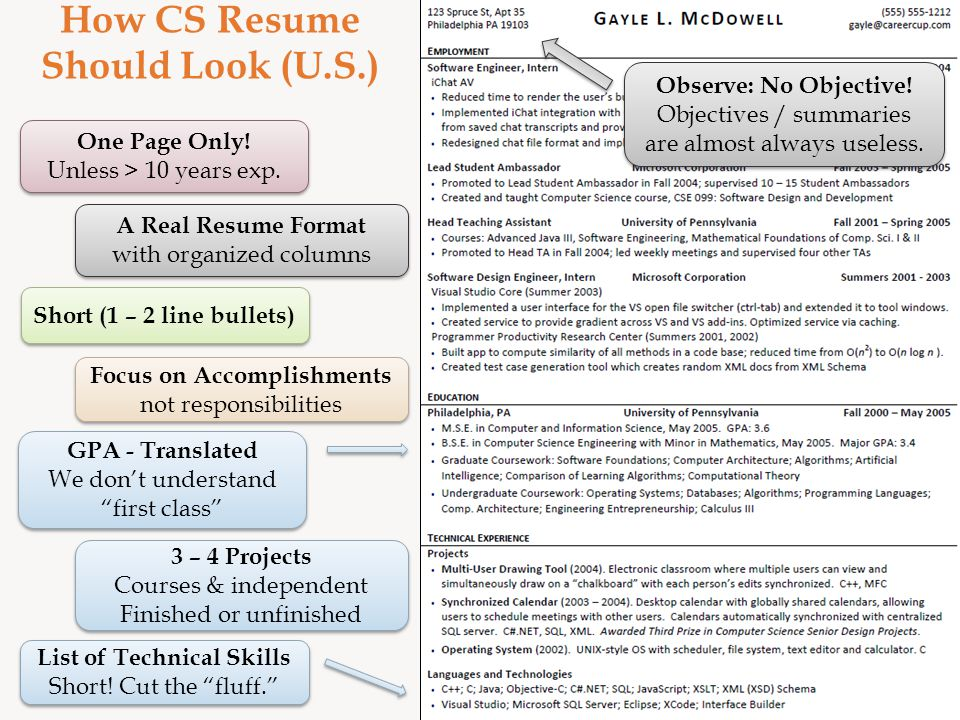 How CS Resume Should Look (U.S.) Short (1 – 2 line bullets) 3 – 4 Projects Courses & independent Finished or unfinished 3 – 4 Projects Courses & indep
