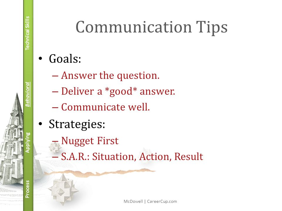 Technical Skills Behavioral Applying Process Communication Tips Goals: – Answer the question. – Deliver a *good* answer. – Communicate well. Strategie
