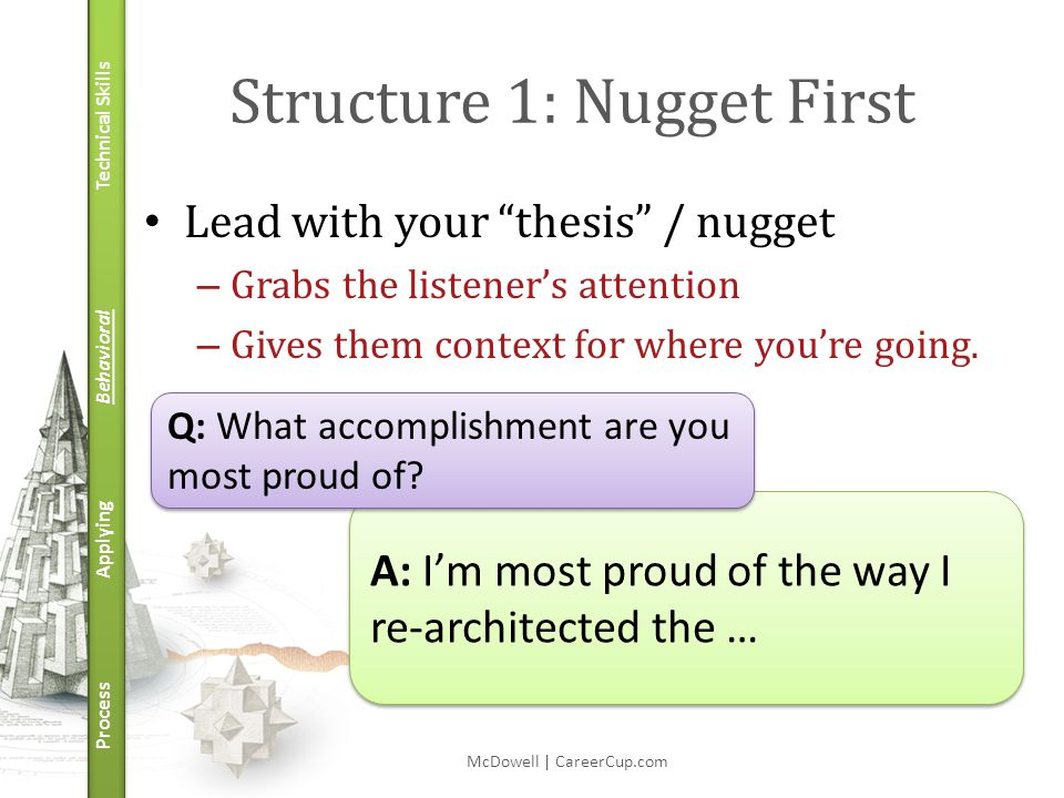 "Technical Skills Behavioral Applying Process Structure 1: Nugget First Lead with your ""thesis"" / nugget – Grabs the listener's attention – Gives them"