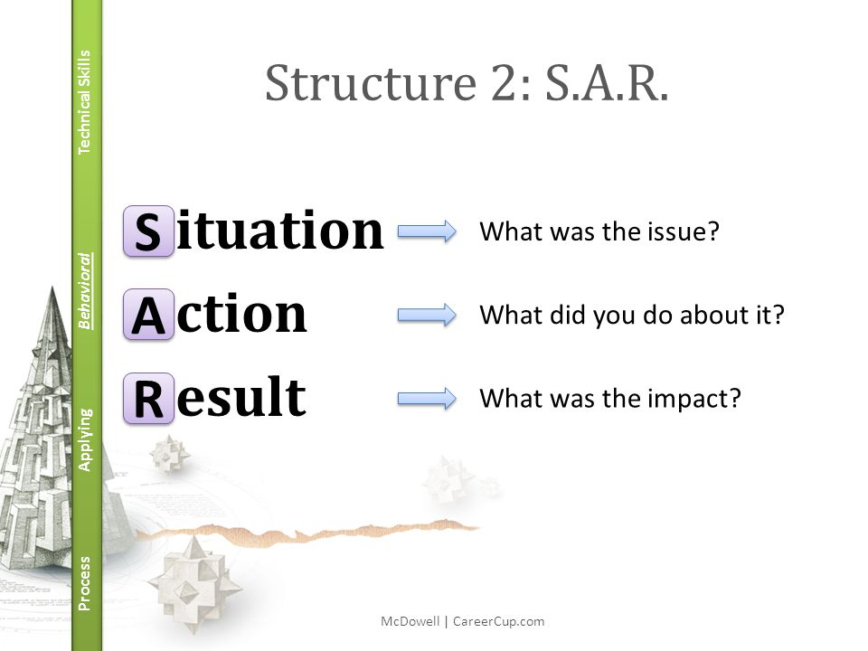 Technical Skills Behavioral Applying Process Structure 2: S.A.R.